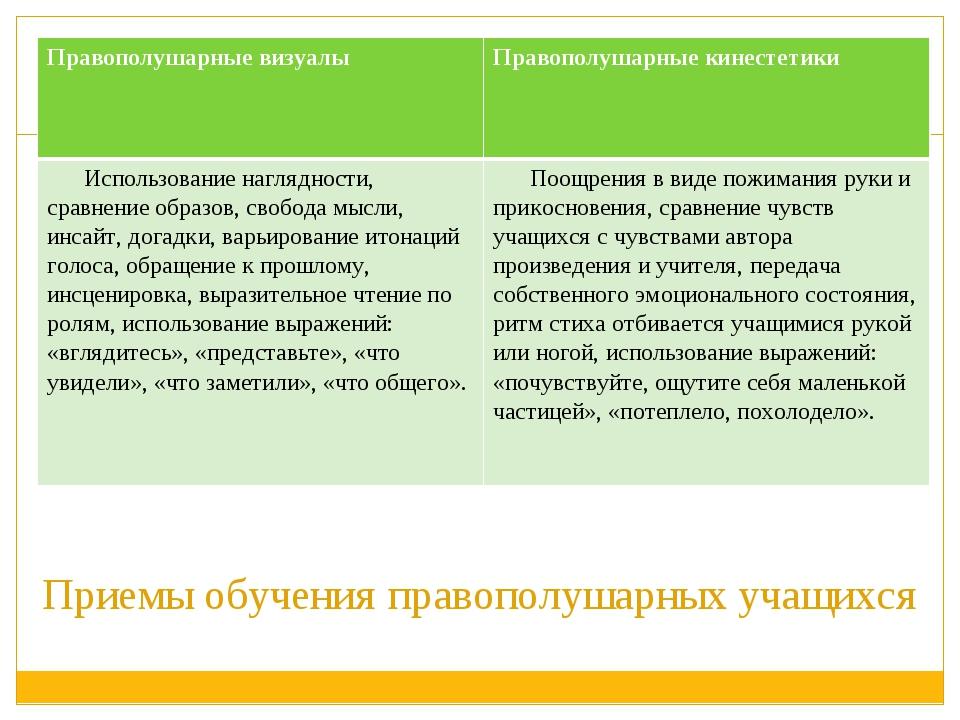 Приемы обучения правополушарных учащихся Правополушарные визуалыПравополуша...