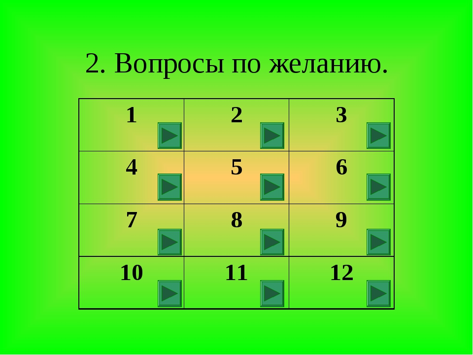2. Вопросы по желанию. 123 456 789 101112