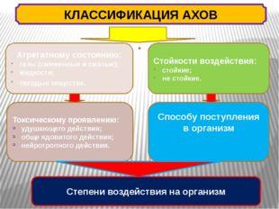 Агрегатному состоянию: газы (сжиженные и сжатые); жидкости; твердые вещества.