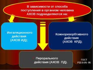 В зависимости от способа поступления в организм человека АХОВ подразделяются