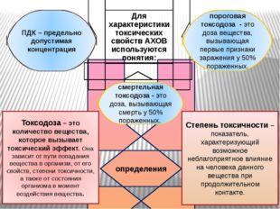 определения Токсодоза– это количество вещества, которое вызывает токсический