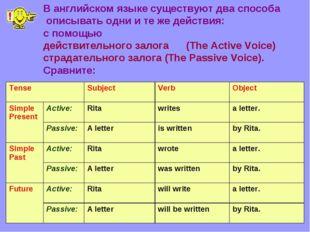 В английском языке существуют два способа описывать одни и те же действия: с