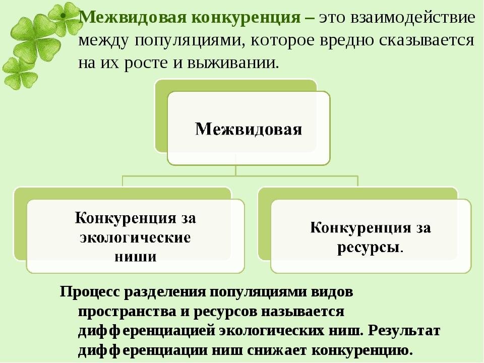Межвидовая конкуренция – это взаимодействие между популяциями, которое вредно...