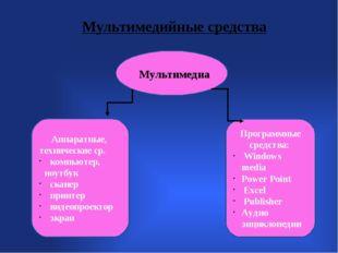 Мультимедийные средства Аппаратные, технические ср. компьютер, ноутбук скане