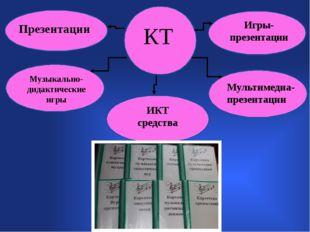 КТ Игры- презентации Мультимедиа- презентации ИКТ средства Музыкально- дидак
