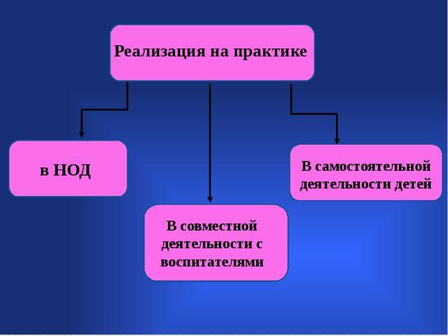 Реализация на практике в НОД В совместной деятельности с воспитателями В сам...