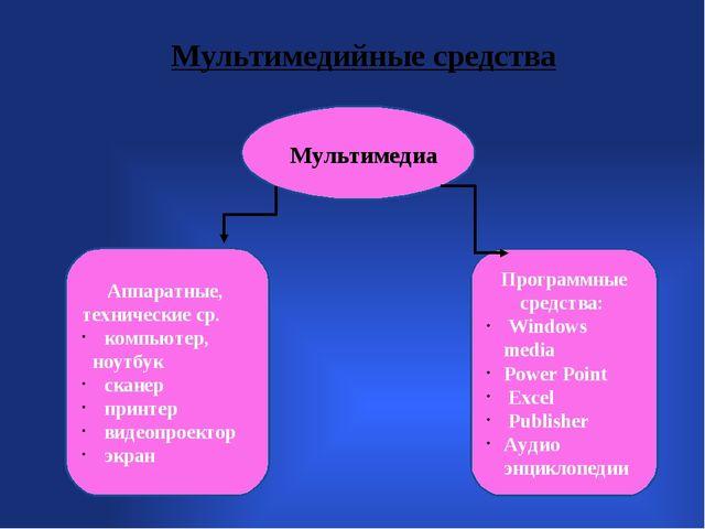 Мультимедийные средства Аппаратные, технические ср. компьютер, ноутбук скане...