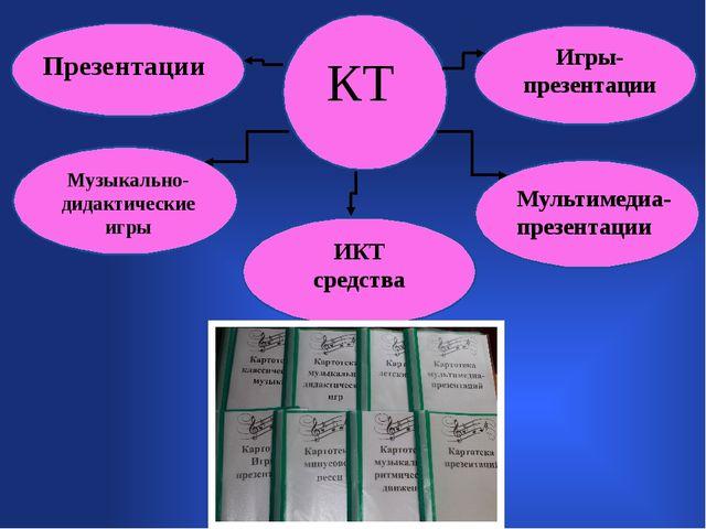 КТ Игры- презентации Мультимедиа- презентации ИКТ средства Музыкально- дидак...