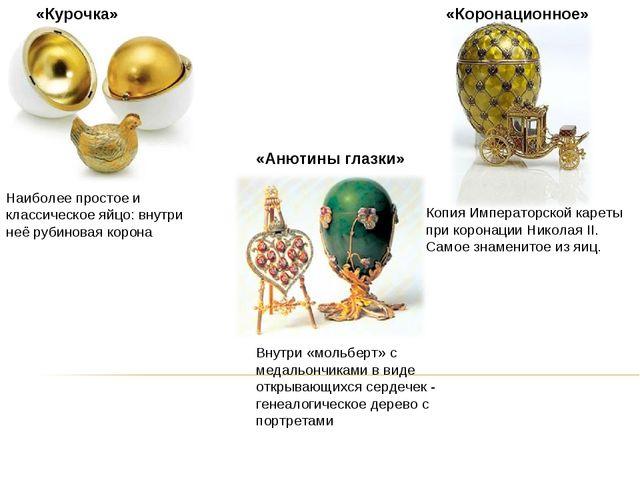 «Курочка» Наиболее простое и классическое яйцо: внутри неё рубиновая корона «...