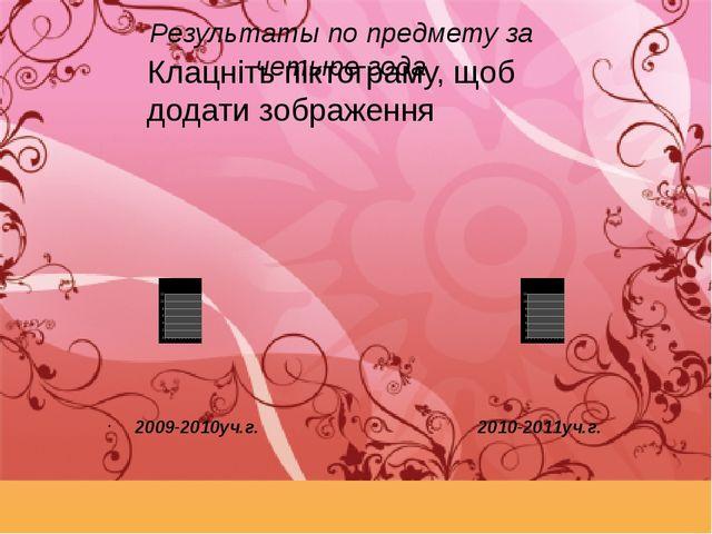Результаты по предмету за четыре года 2009-2010уч.г. 2010-2011уч.г.