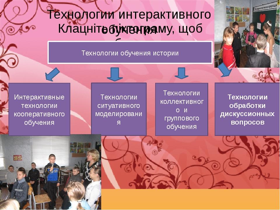 Технологии интерактивного обучения Технологии ситуативного моделирования Техн...