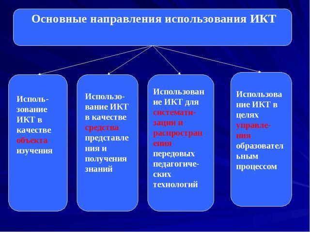 Основные направления использования ИКТ Исполь-зование ИКТ в качестве объекта...