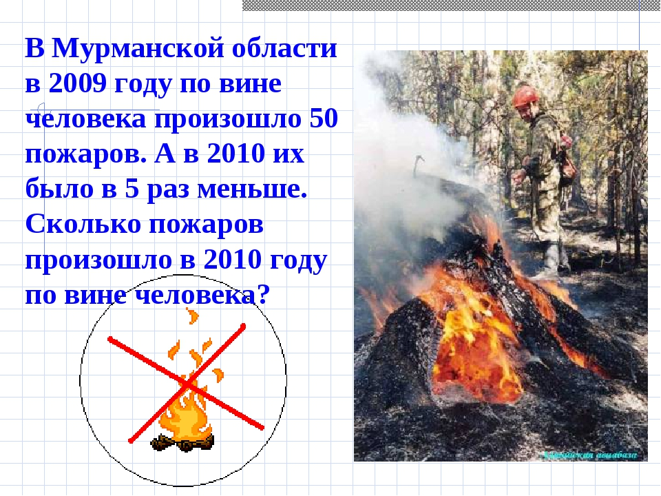 В Мурманской области в 2009 году по вине человека произошло 50 пожаров. А в 2...