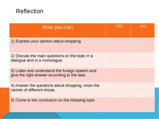 Reflection Now you can YES NO 1)Express your opinion aboutshopping. 2) Discus