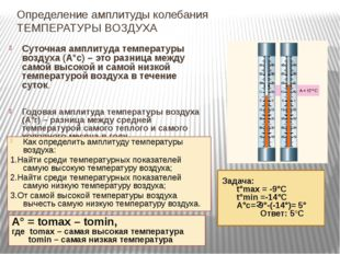 Определение амплитуды колебания ТЕМПЕРАТУРЫ ВОЗДУХА Суточная амплитуда темпе