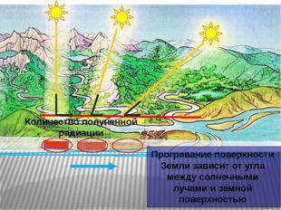 Прогревание поверхности Земли зависит от угла между солнечными лучами и земн