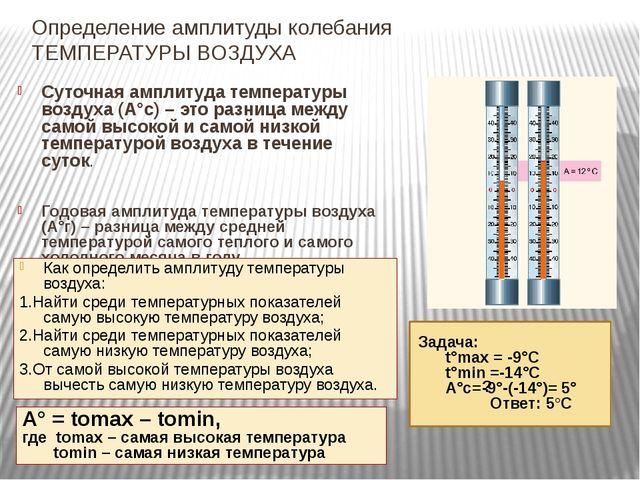 Определение амплитуды колебания ТЕМПЕРАТУРЫ ВОЗДУХА Суточная амплитуда темпе...
