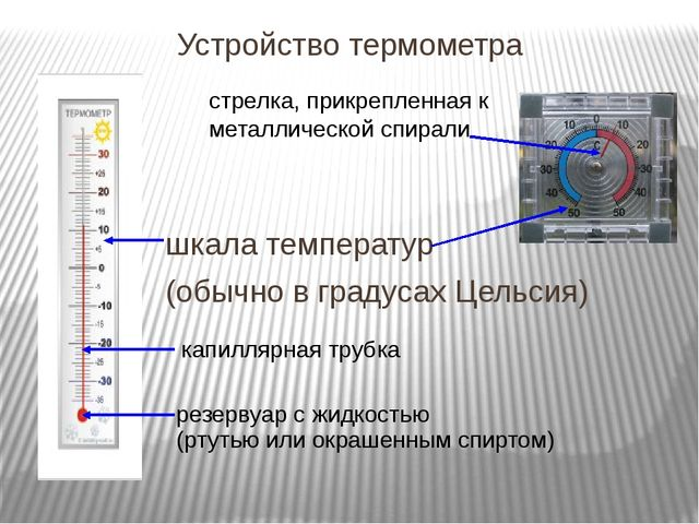 Устройство термометра шкала температур (обычно в градусах Цельсия) стрелка, п...