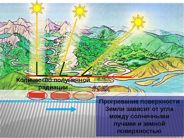 Прогревание поверхности Земли зависит от угла между солнечными лучами и земн...