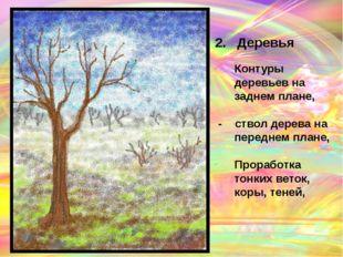 Домашнее задание: Найти картинку с изображением весны и описать то, что види