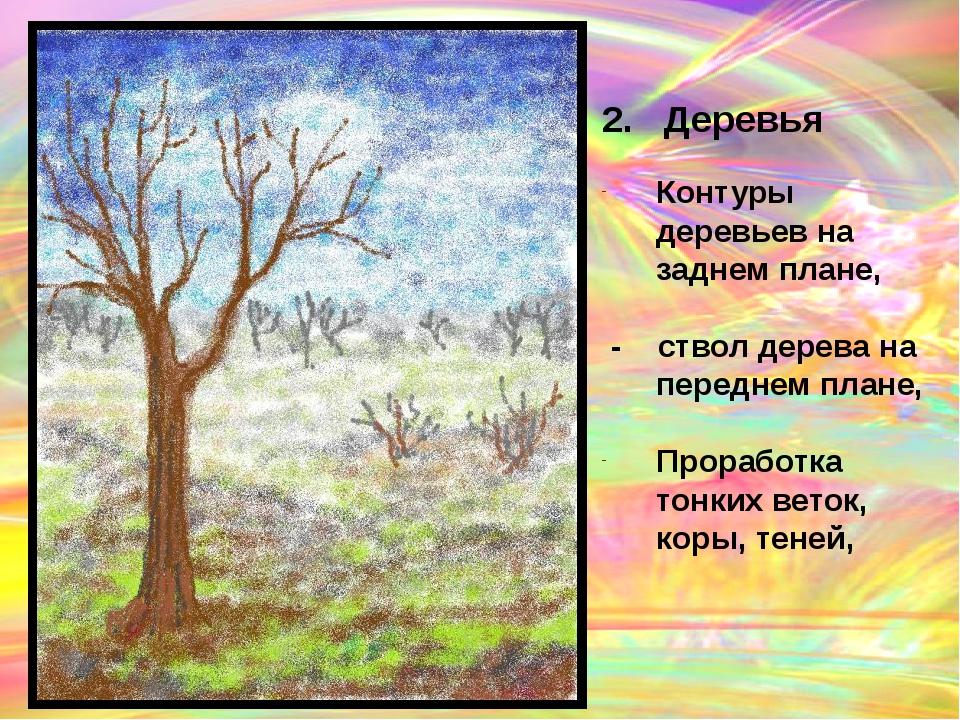Домашнее задание: Найти картинку с изображением весны и описать то, что види...
