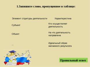 Правильный ответ 1) объекты деятельности, 2) результаты деятельности, 3) моти