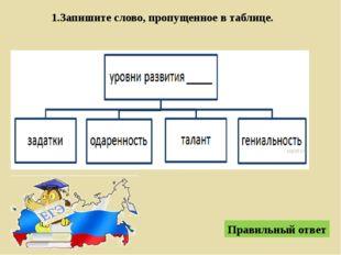 Правильный ответ: 4 1. потребность 2. установка 3. убеждение 4. мотив 5. инте