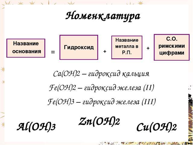 Номенклатура Ca(OH)2 – гидроксид кальция Fe(OH)2 – гидроксид железа (II) Fe(O...