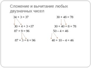 Сложение и вычитание любых двузначных чисел 34 + 3 = 37 30 + 48 = 78 30 + 4 +