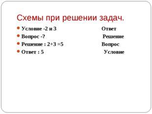 Схемы при решении задач. Условие -2 и 3 Ответ Вопрос -? Решение Решение : 2+3