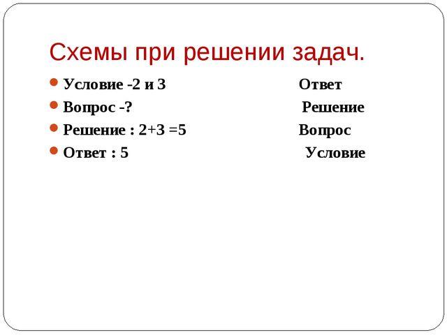 Схемы при решении задач. Условие -2 и 3 Ответ Вопрос -? Решение Решение : 2+3...