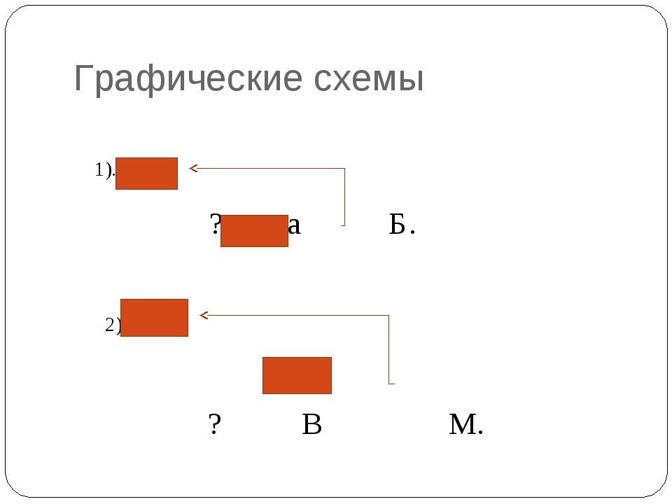 Графические схемы 1). ? на Б. 2). ? В М.