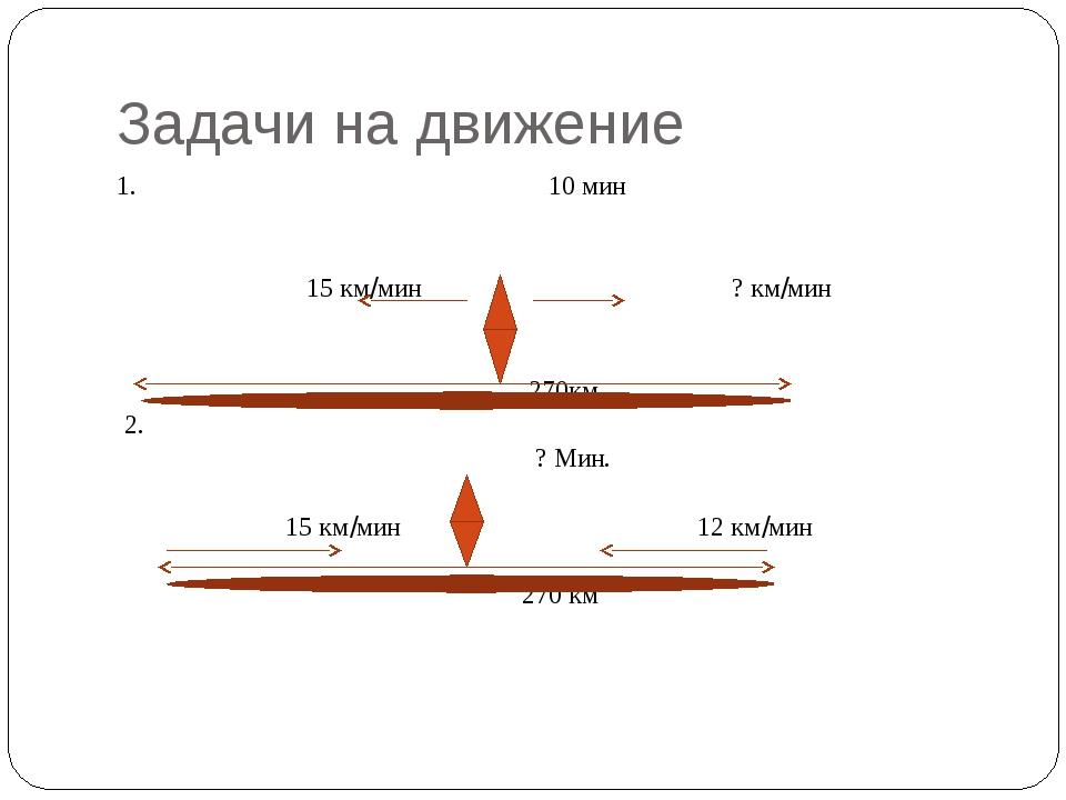 Задачи на движение 1. 10 мин 15 км/мин ? км/мин 270км 2. ? Мин. 15 км/мин 12...