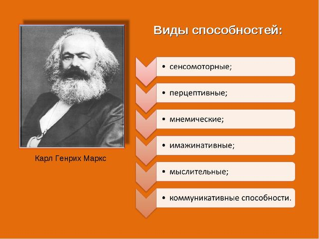 Виды способностей: Карл Генрих Маркс