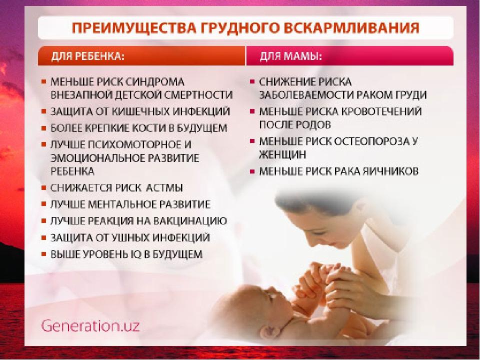 Признаки беременности при.гв