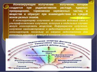 Ионизирующее излучение - излучение, которое создается при радиоактивном расп