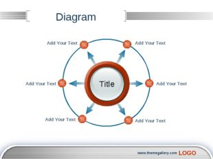 www.themegallery.com Diagram Title Add Your Text Add Your Text Add Your Text