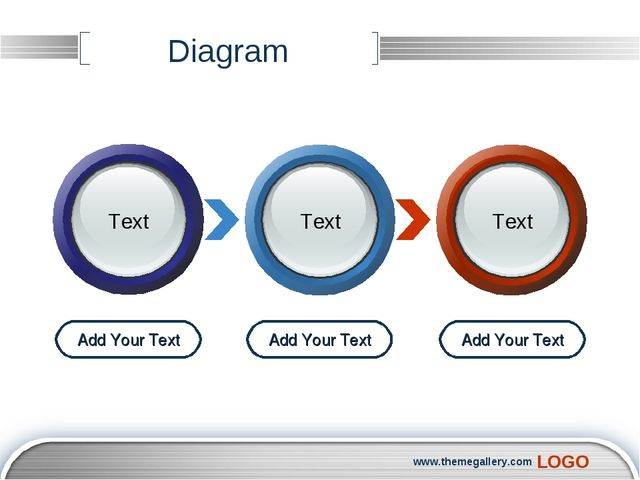 www.themegallery.com Diagram Add Your Text Add Your Text Add Your Text Text T...