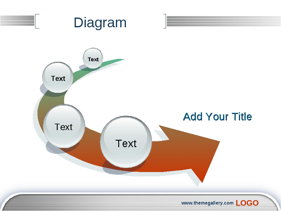 www.themegallery.com Diagram Add Your Title Text Text Text www.themegallery.c...