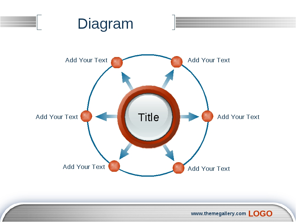 www.themegallery.com Diagram Title Add Your Text Add Your Text Add Your Text...