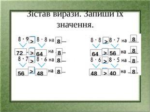 2 Х 8 16 5 Х 8 40 3 Х 8 24 9 Х 8 72 4 Х 8 32 7 Х 8 56 6 Х 8 48 8 Х 8 64