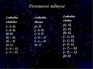 Домашнее задание Созвездие «Льва» (2; 5), (1; 4), (0; 4), (–1; 3), (–1; 2)
