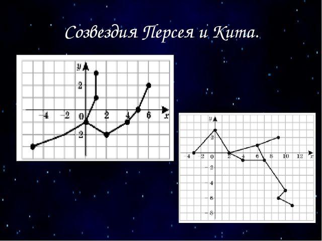 Созвездия Персея и Кита.