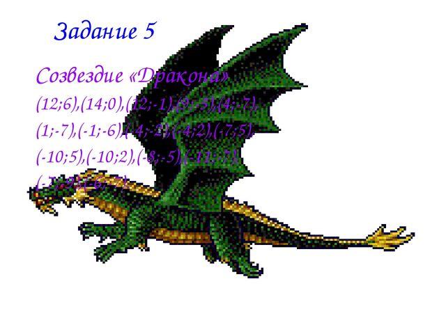 Задание 5 Созвездие «Дракона» (12;6),(14;0),(12;-1),(9;-5),(4;-7), (1;-7),(-...