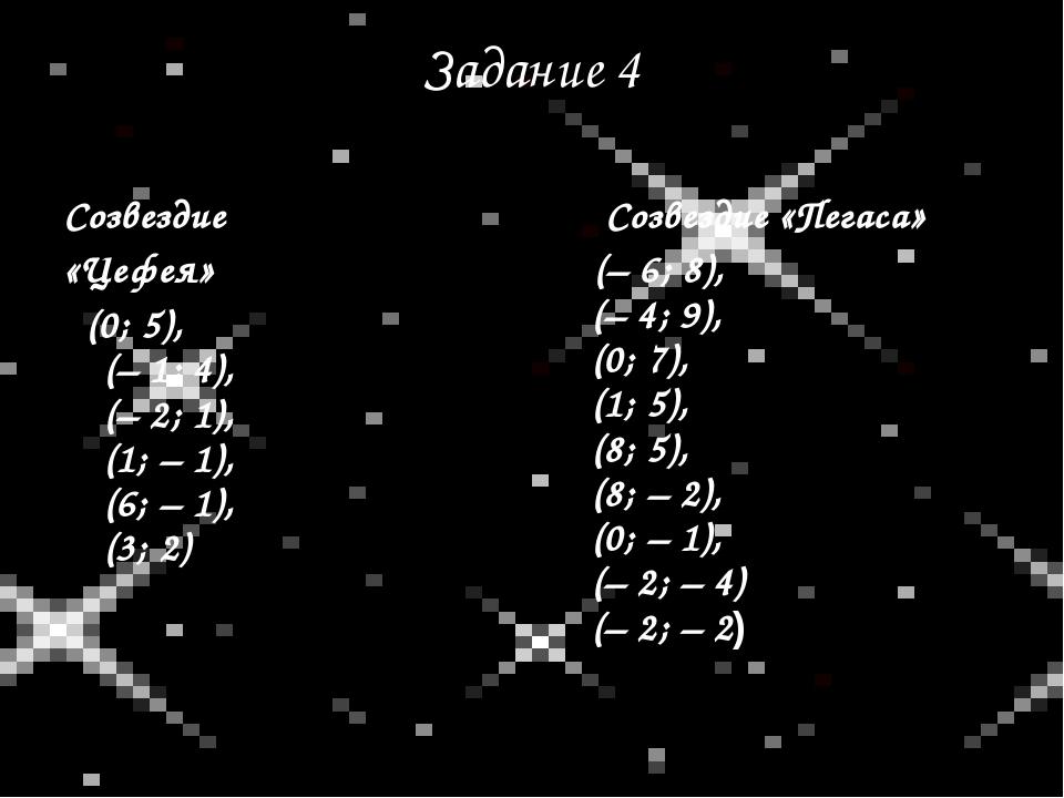 Задание 4 Созвездие «Цефея» (0; 5), (–1; 4), (–2; 1), (1; –1), (6; –1), (...
