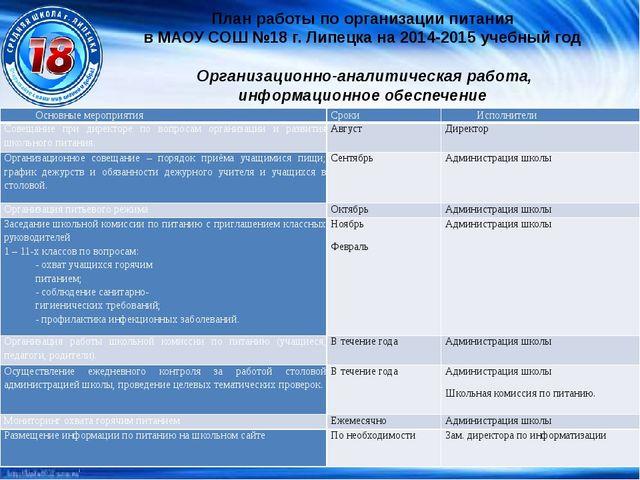 План работы по организации питания в МАОУ СОШ №18 г. Липецка на 2014-2015 уче...