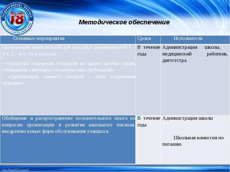 Методическое обеспечение Основные мероприятия Сроки Исполнители Организация...
