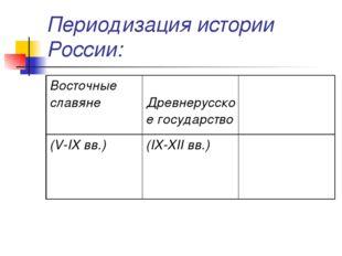 Периодизация истории России: Восточные славянеДревнерусское государство (V