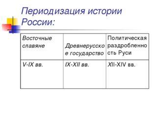 Периодизация истории России: Восточные славянеДревнерусское государствоПол