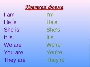 Краткая форма I am He is She is It is We are You are They are I'm He's She's